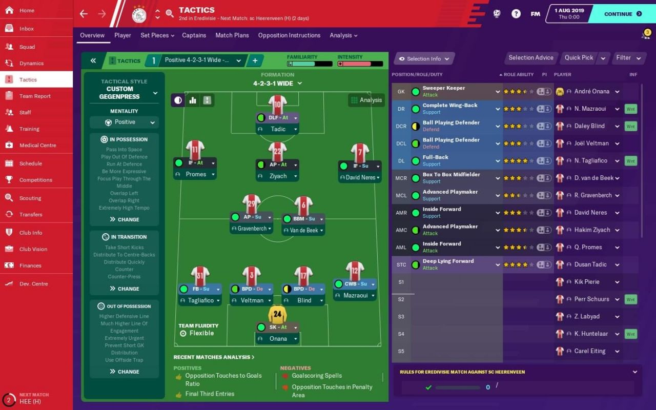 Football Manager 2021 - image